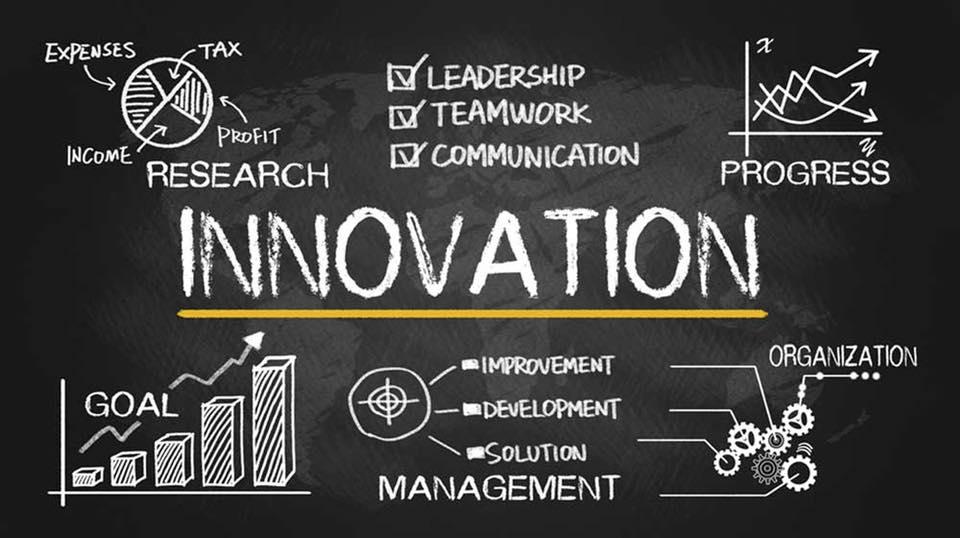 Infografica sulla gestione dell'innovazione.